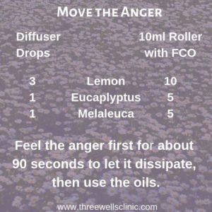 Move the Anger Essential Oil Blend